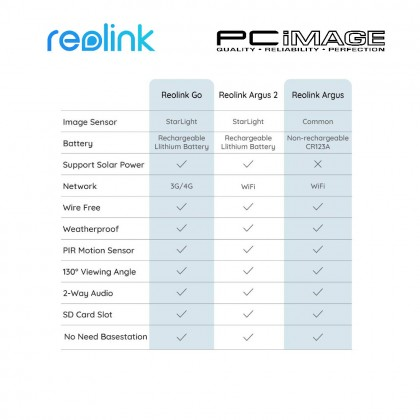 REOLINK GO 4G MOBILE SECURITY CAMERA